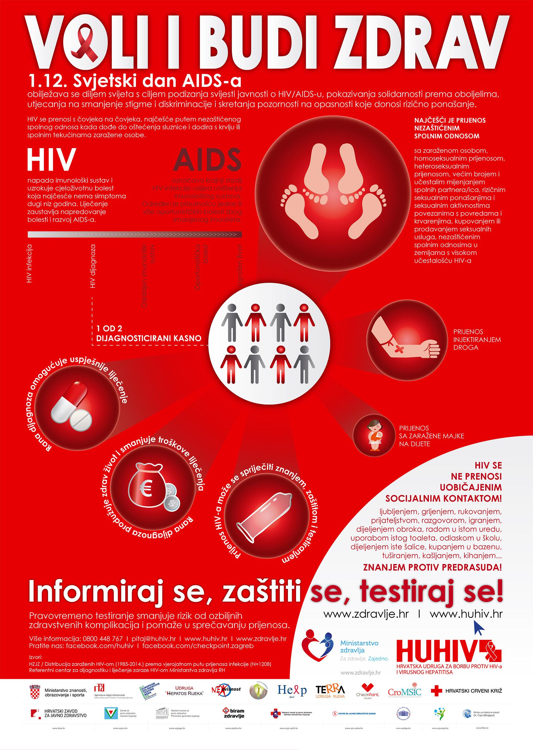 HUHIV Svjetski dan AIDSa